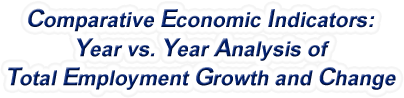 Massachusetts - Year vs. Year Analysis of Total Employment Growth and Change, 1969-2016