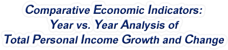 Massachusetts - Year vs. Year Analysis of Total Personal Income Growth and Change, 1969-2016