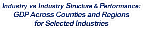 Massachusetts - Industry vs. Industry Structure & Performance: GDP Across Counties and Regions for Selected Industries