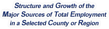 Massachusetts Structure & Growth of the Major Sources of Total Employment in a Selected County or Region